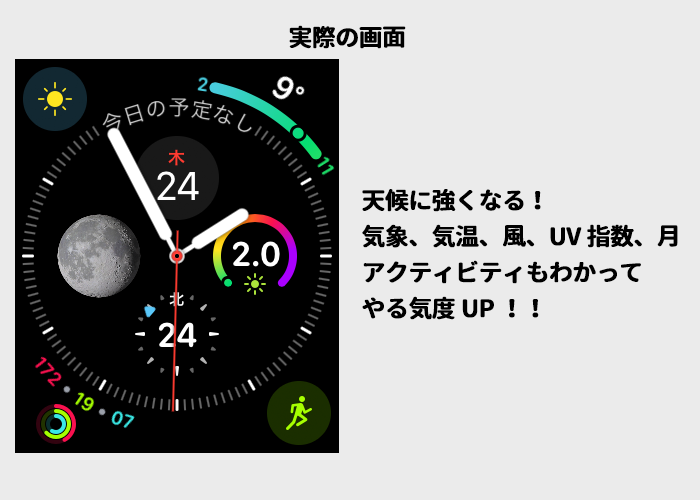AppleWatch4文字盤インフォグラフ おすすめ設定